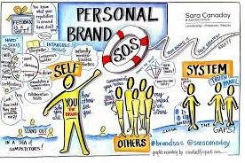 Alasan Mengapa Karyawan Juga Harus Punya Media Sosial5